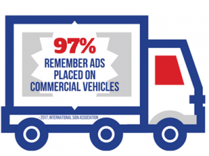 97% of people remember marketing messages from commercial vehicles